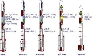 不同型號的極軌衛星發射載具(PSLV),不同的載重能力適用於多種不同的太空任務[i]。
