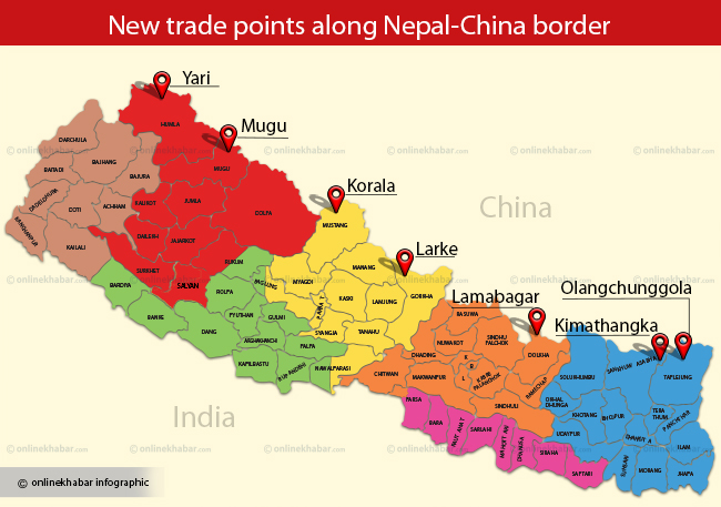 New-Trade-Points-along-Nepal-China-Border
